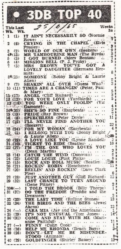 3DB Top 40 25 June 1965
